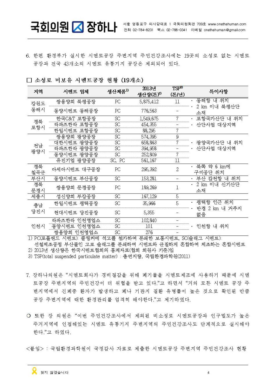 151007[국감보도자료]시멘트주변지역건강조사004.jpg